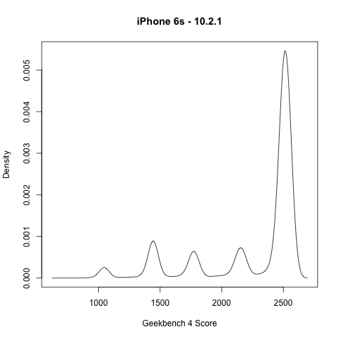 Iphone 6 Logo Png
